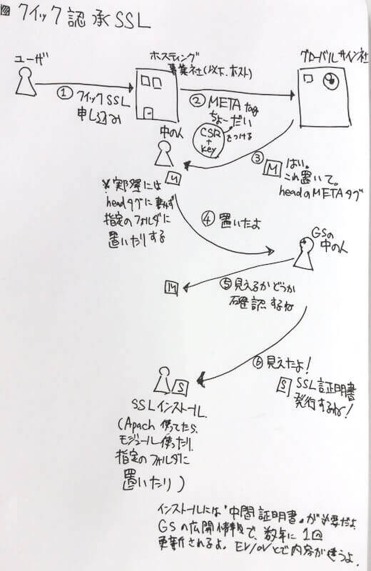 SSL_01-4 2